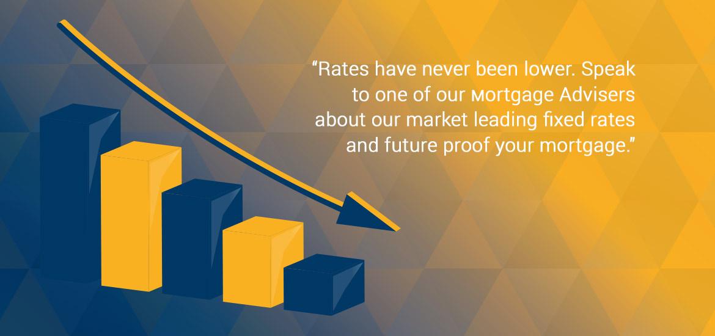 Rate Drop Continues…